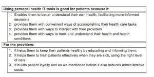 patient engagement benefits